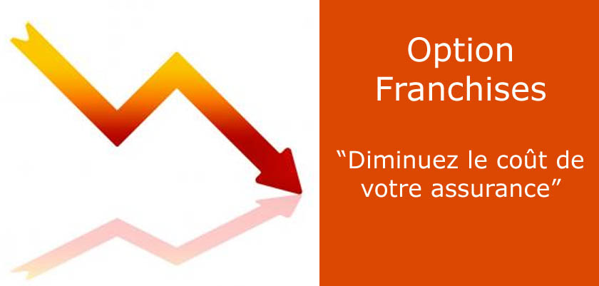 Options d'assurance crédit Franchises