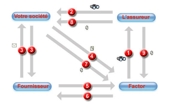 Write a thesis in latex photo 5